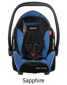 Picture of RECARO Young Profi Plus SEAT