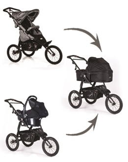TFK Joggster 16 Inch, RECARO Young Profi and Quickfix Carry Cot